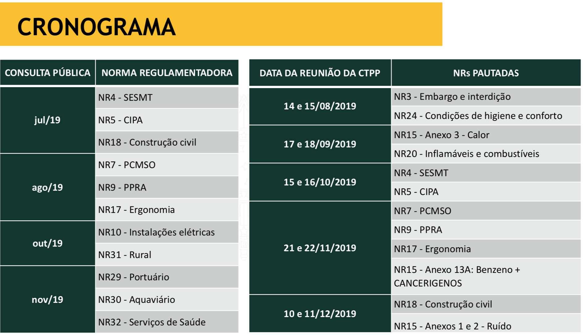 ATUALIZAÇÕES NAS NORMAS REGULAMENTADORAS - RS DATA